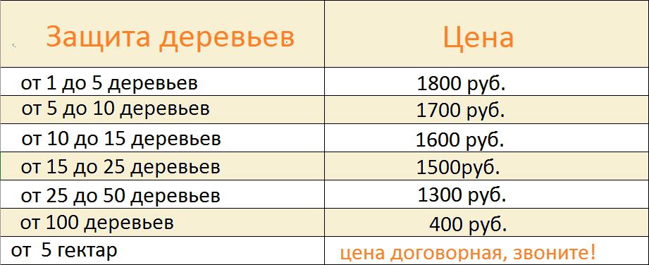 Obrabotka_derevev_ot_vreditelej_stoimost
