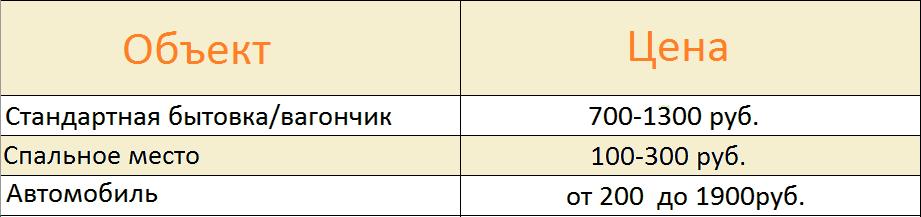 Obrabotka_ot_nasekomyh_tsenabytovki_spalnye_mesta