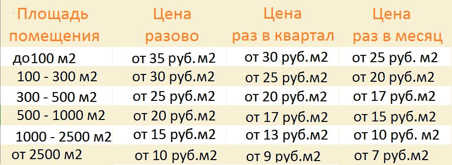 tsena_na_dezinsektsiyu_dlya_organizatsij_i_predpriyatij